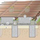 Holzterrasse selber bauen So gehen Sie vor