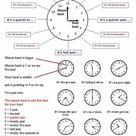 It's Time to Learn How to Tell the Time in English   ESLBuzz Learning English