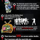 15 Things You Didn't Know About The Walking Dead [Infographic]