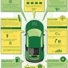 The SEO Tune-Up #infographic