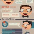 Infografik: Geeks vs. Nerds