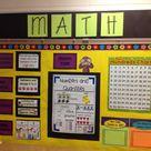 Math Focus Walls