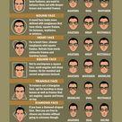Best Glasses For Face Shape Men