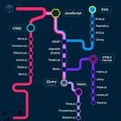 Web Animation Infographics A Map of the Best Animation Libraries for JavaScript and CSS3 plus Performance Tips