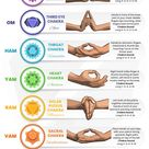 Awakening Chakras with Hand Mudras & Mantra Sounds