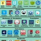 100 Best Apps For College Students [For Free]