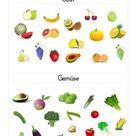 Obst und Gemüse - MaterialGuru