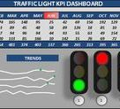 Excel Traffic Light Dashboard Templates free download