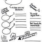 SLP Corner: It's All About the Graphic Organizer