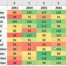 How to Create a Heat Map in Excel 4 Methods   ExcelDemy