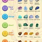Each chakra has it's own frequency. Crystals, essential oils, foods, affirmations & hz music aligns.