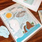 Anatomy Game, Printable Human Body Preschool Activity, About Me Kids Science Lesson, Kindergarten Curriculum, Busy Binder Game, Homeschool