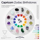 Zodiac birthstones - Lucky stones for zodiac signs - Karmaweather