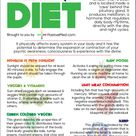 The Pineal Gland Diet