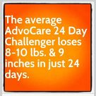 24 Day Challenge Results