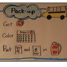 Kindergarten Anchor Charts
