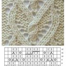 Great Absolutely Free lacy Knitting Stitches Thoughts