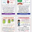Common Core Standards I Can Statements for 6th Grade Math   Full Page