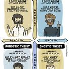 Where Are You on the A/gnostic A/theist Grid?