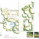 Kosten einer Gartenplanung für Ihren Traumgarten