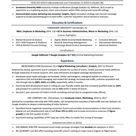 MBA resume sample