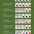 Texas Holdem and Chinese Poker hands ranking