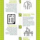 How To Manage Traumatic Spinal Cord Injuries