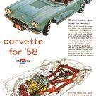 Corvette Dealers