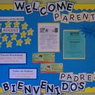 Parent Board