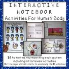 The Importance of Interactive Notebooks in Secondary Grades