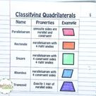Classifying Polygons with Math Foldables - 2D Shape Classification