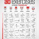 No-Equipment Ab Exercises Chart