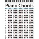 Piano Chord Chart Poster. Educational Handy Guide Chart Print for keyboard music lessons. P1001