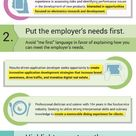 Resume Objective Examples: Dos and Don'ts