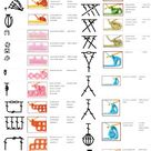 90+ Crochet Chart Symbols Made Really Simple - Knit And Crochet Daily