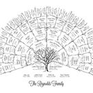 Family Tree Designs