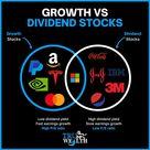 Growth VS dividend stocks
