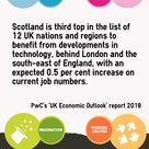 Artificial Intelligence To Create More Jobs In Scotland Than It Replaces Pwc Research Suggests Scotland Job Problem Solving