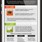 40+ Cheatsheets and Infographics for Mobile App Developers - Hongkiat