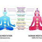Seven Chakras Tumbled Healing Stone Set