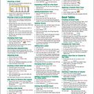 Microsoft Excel 2007 Charts & Tables Quick Reference Guide Cheat Sheet of Instructions, Tips & Shortcuts   Laminated Card