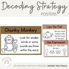 English Posters Bundle | BOHO VIBES | Desert Neutral Classroom Decor | Editable