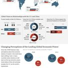 United States and China: The Image of the Globe's Two Superpowers