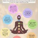 30+ Meditations Tipps