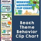 Behavior Clip Charts