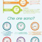 Learn Italian words: how to tell time in Italian! - Kappa Language School Blog