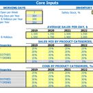 Snack Bar Financial Model Excel Template