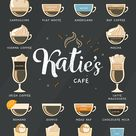 Custom Name Coffee Recipe Poster Print - minimalist, wall art, design, gift, coffee, illustration, cafe, menu, chalkboard, personalised