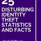 Identity Theft Statistics