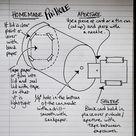 draw a neat diagram of pinhole camera  - Science -  - 5383899